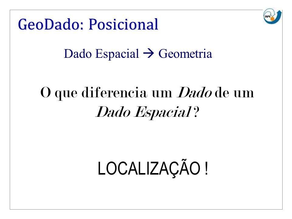 GeoDado: Posicional O que diferencia um Dado de um Dado Espacial ? LOCALIZAÇÃO ! Dado Espacial Geometria