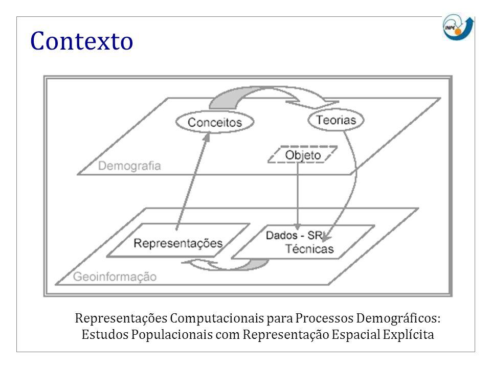 Contexto Representações Computacionais para Processos Demográficos: Estudos Populacionais com Representação Espacial Explícita
