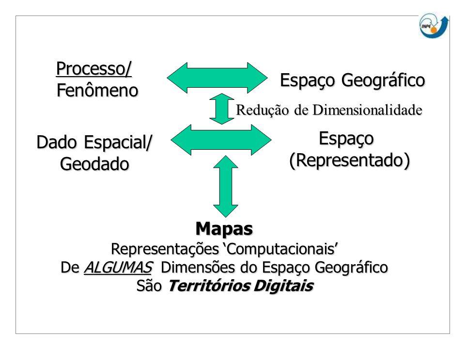 Dado Espacial/ Geodado Espaço(Representado)Processo/Fenômeno Espaço Geográfico Mapas Representações Computacionais De ALGUMAS Dimensões do Espaço Geog