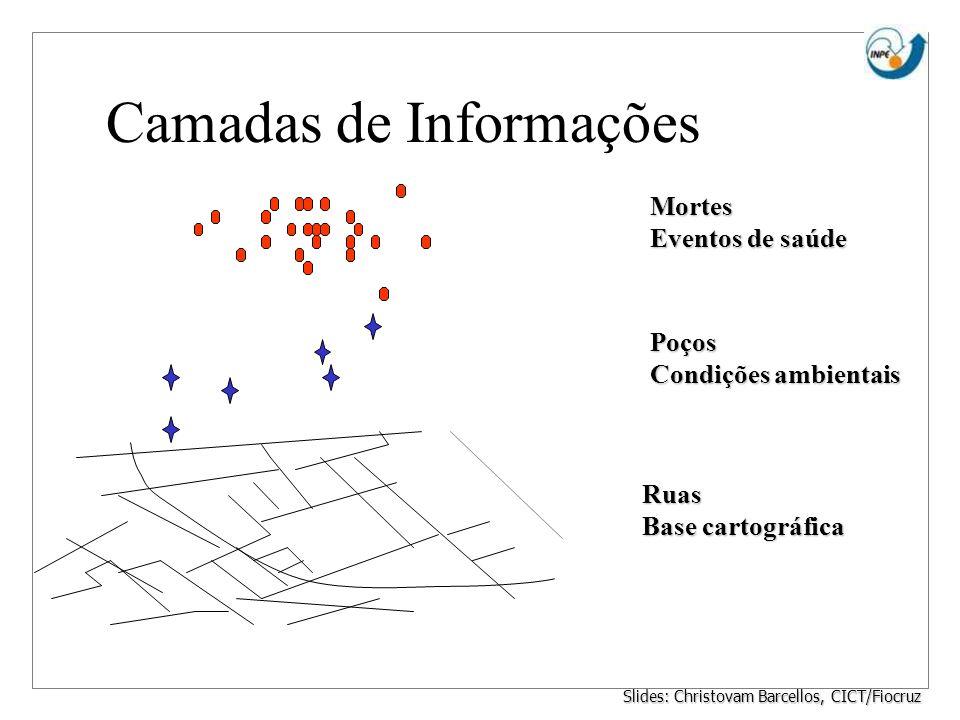 Camadas de Informações Ruas Base cartográfica Poços Condições ambientais Mortes Eventos de saúde Slides: Christovam Barcellos, CICT/Fiocruz