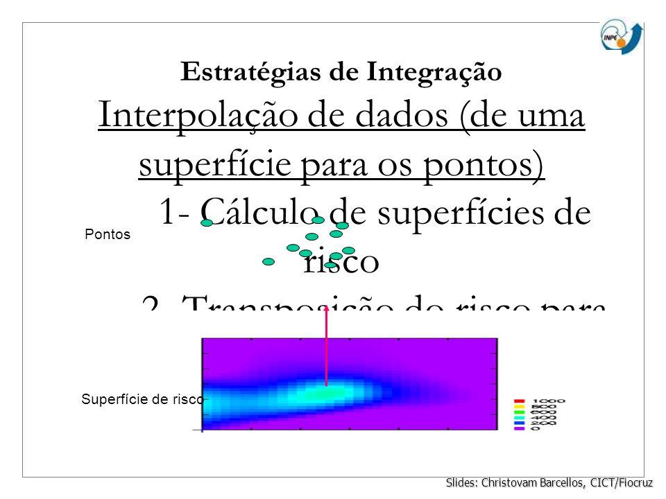 Estratégias de Integração Interpolação de dados (de uma superfície para os pontos) 1- Cálculo de superfícies de risco 2- Transposição do risco para os