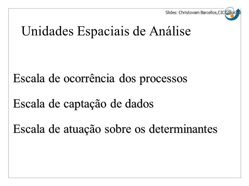 Unidades Espaciais de Análise Escala de ocorrência dos processos Escala de captação de dados Escala de atuação sobre os determinantes Slides: Christov