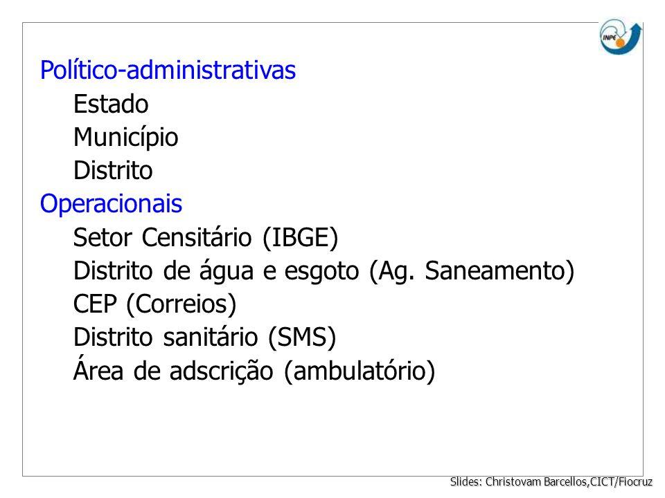 Político-administrativas Estado Município Distrito Operacionais Setor Censitário (IBGE) Distrito de água e esgoto (Ag. Saneamento) CEP (Correios) Dist