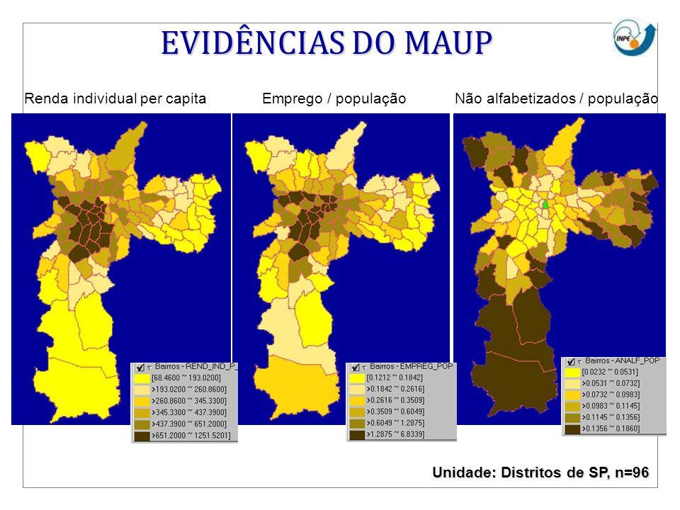 Renda individual per capitaEmprego / populaçãoNão alfabetizados / população EVIDÊNCIAS DO MAUP Unidade: Distritos de SP, n=96