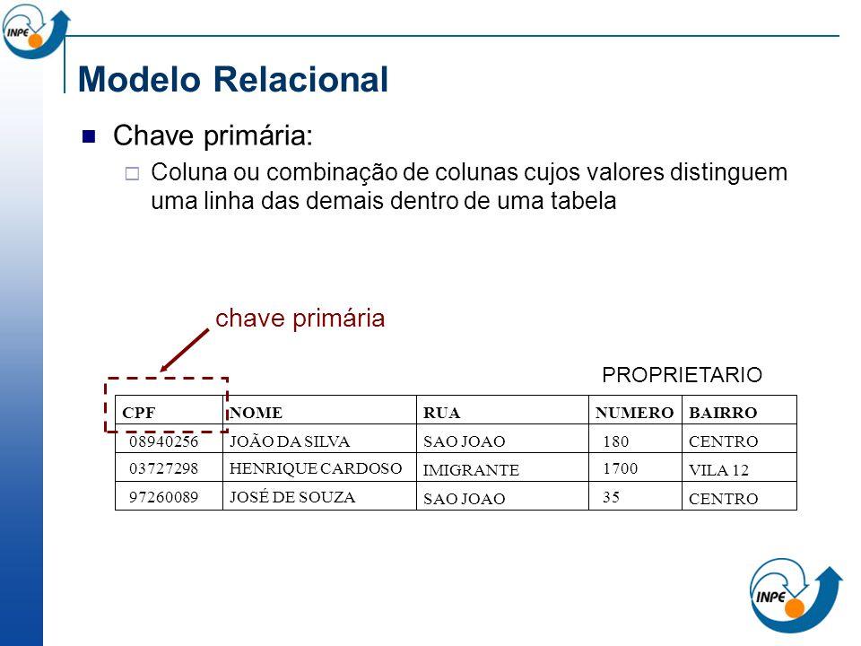 Chave primária: Coluna ou combinação de colunas cujos valores distinguem uma linha das demais dentro de uma tabela Modelo Relacional CPFNOMERUANUMEROB
