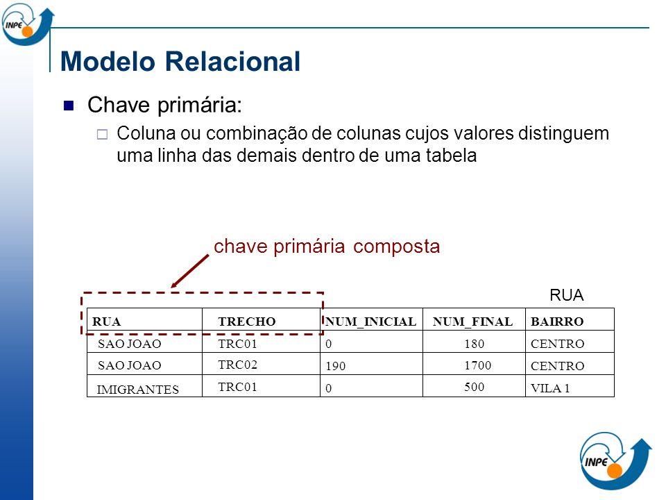 Chave primária: Coluna ou combinação de colunas cujos valores distinguem uma linha das demais dentro de uma tabela Modelo Relacional RUA TRECHO NUM_IN