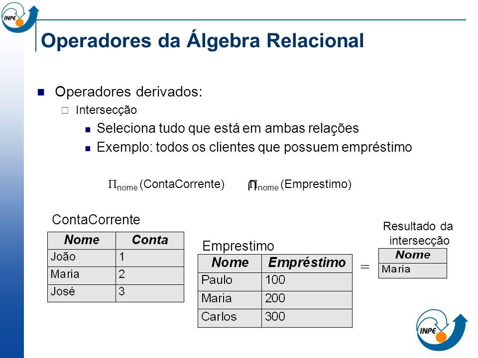 Operadores da Álgebra Relacional Operadores derivados: Intersecção Seleciona tudo que está em ambas relações Exemplo: todos os clientes que possuem em