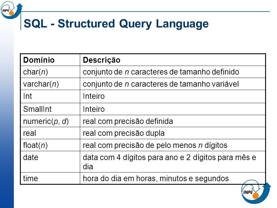 SQL - Structured Query Language DomínioDescrição char(n)conjunto de n caracteres de tamanho definido varchar(n)conjunto de n caracteres de tamanho var