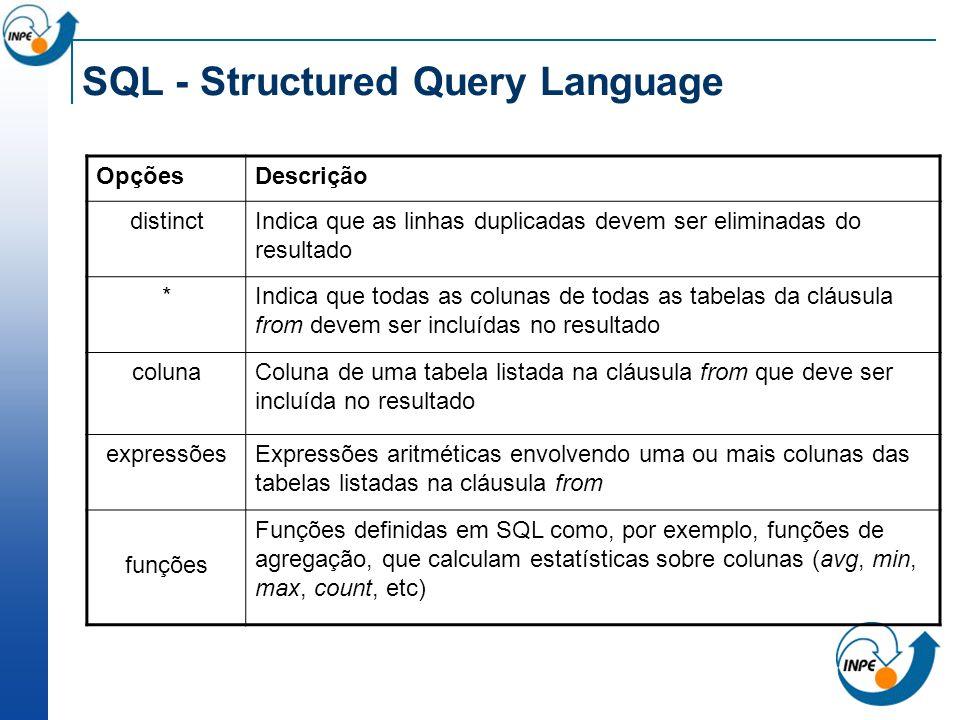 SQL - Structured Query Language OpçõesDescrição distinctIndica que as linhas duplicadas devem ser eliminadas do resultado *Indica que todas as colunas