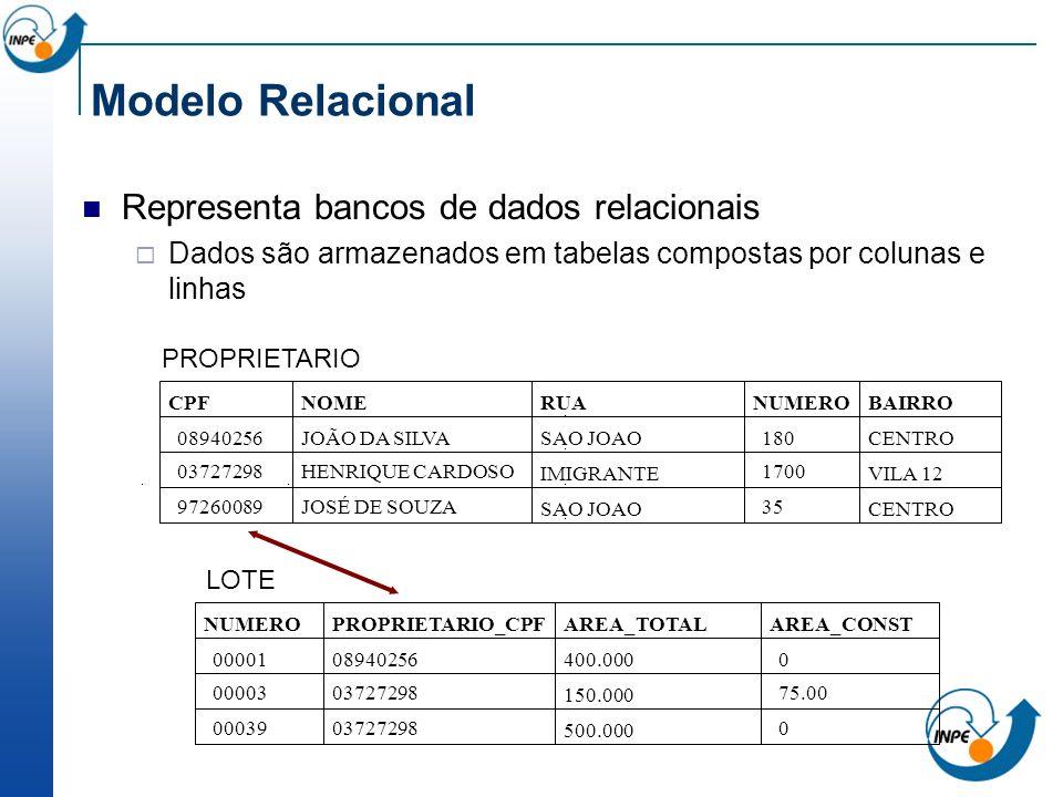 Modelo Relacional Características: Consiste em um conjunto de tabelas ou relações formadas por linhas e colunas Cada coluna (campo): Representa um atributo Está associada a um domínio Cada linha (registro ou tupla): Representa um relacionamento entre um conjunto de valores para cada atributo