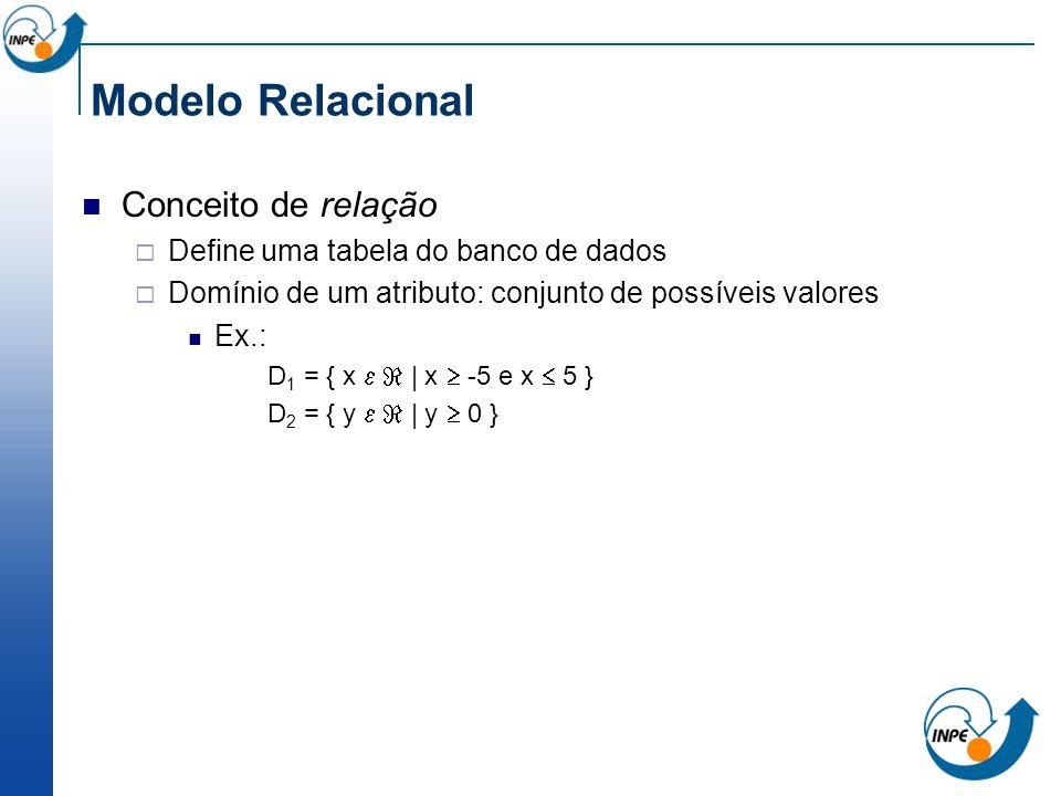 Modelo Relacional Conceito de relação Dados os domínios D 1, D 2,..., D n não necessariamente distintos, uma relação é definida como: R = { (d 1, d 2,..., d n ) | d 1 D 1, d 2 D 2,..., d n D n } O conjunto (d 1, d 2,..., d n ) de valores ordenados define uma tupla Uma relação é o conjunto de n-tuplas ordenadas, onde n define o grau da relação