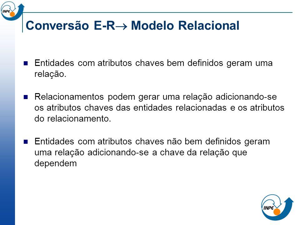 Conversão E-R Modelo Relacional Entidades com atributos chaves bem definidos geram uma relação. Relacionamentos podem gerar uma relação adicionando-se