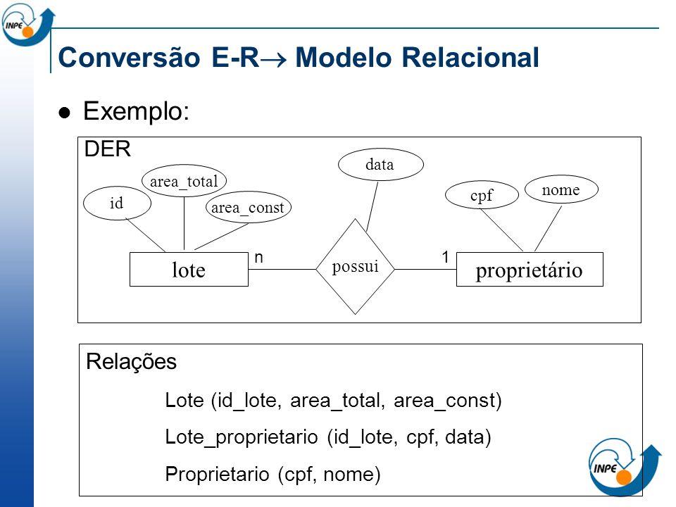Conversão E-R Modelo Relacional Exemplo: lote id area_total possui area_const proprietário nome cpf data 1n DER Relações Lote (id_lote, area_total, ar