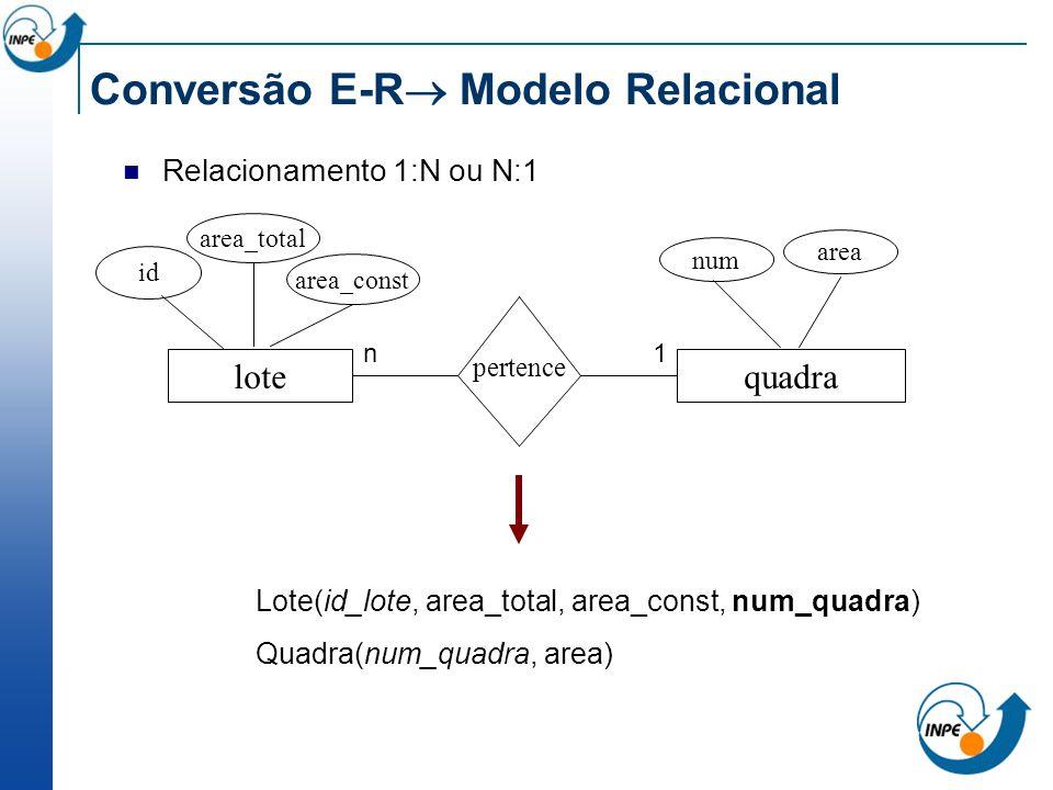 Conversão E-R Modelo Relacional Relacionamento 1:N ou N:1 1n lote id area_total pertence area_const quadra area num Lote(id_lote, area_total, area_con