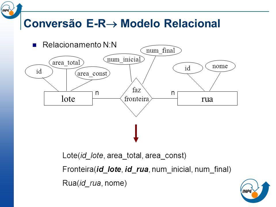 Conversão E-R Modelo Relacional Relacionamento N:N Lote(id_lote, area_total, area_const) Fronteira(id_lote, id_rua, num_inicial, num_final) Rua(id_rua