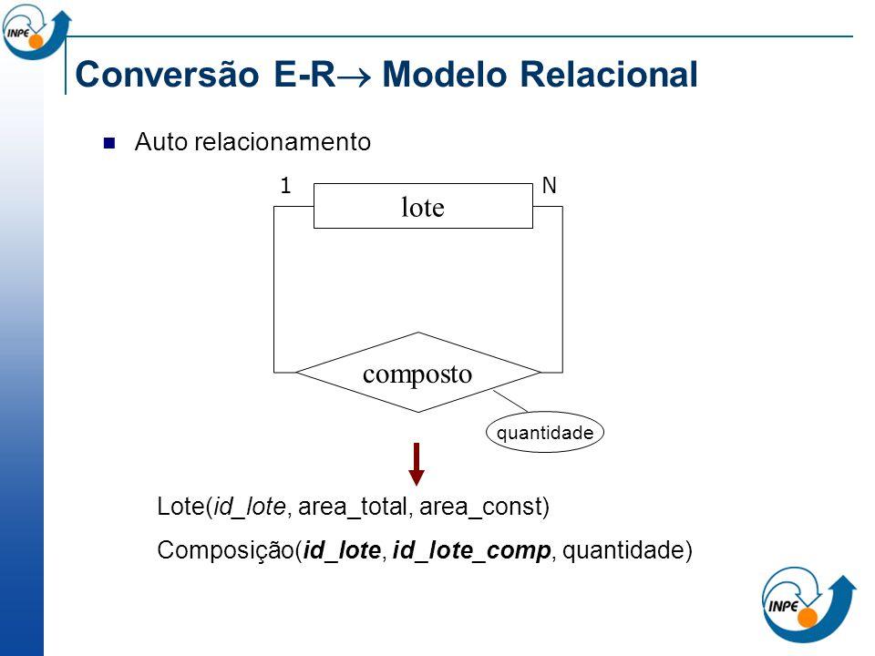 Conversão E-R Modelo Relacional Auto relacionamento Lote(id_lote, area_total, area_const) Composição(id_lote, id_lote_comp, quantidade) lote composto