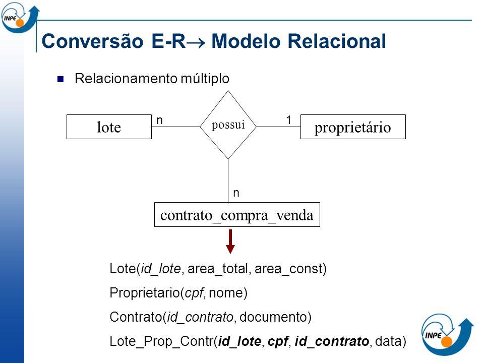 Conversão E-R Modelo Relacional Relacionamento múltiplo Lote(id_lote, area_total, area_const) Proprietario(cpf, nome) Contrato(id_contrato, documento)