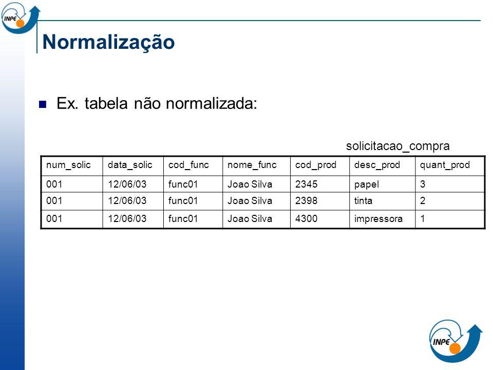 Normalização Ex. tabela não normalizada: num_solicdata_soliccod_funcnome_funccod_proddesc_prodquant_prod 00112/06/03func01Joao Silva2345papel3 00112/0