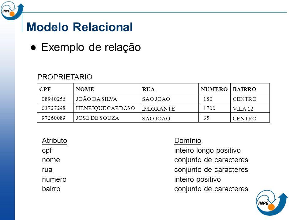 Conversão E-R Modelo Relacional Cada entidade é traduzida para uma tabela.
