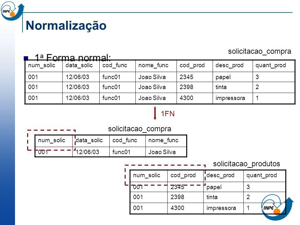 Normalização 1 a Forma normal: num_soliccod_proddesc_prodquant_prod 0012345papel3 0012398tinta2 0014300impressora1 solicitacao_compra num_solicdata_so
