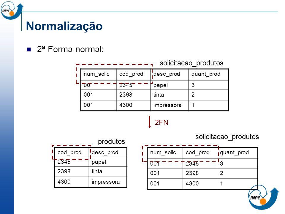2 a Forma normal: Normalização num_soliccod_prodquant_prod 00123453 00123982 00143001 solicitacao_produtos cod_proddesc_prod 2345papel 2398tinta 4300i
