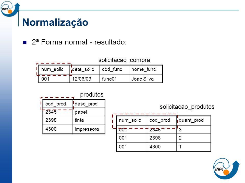2 a Forma normal - resultado: Normalização num_soliccod_prodquant_prod 00123453 00123982 00143001 solicitacao_compra num_solicdata_soliccod_funcnome_f