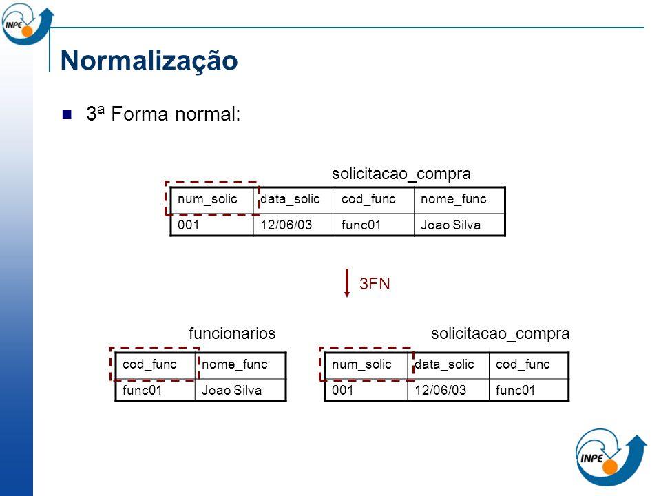 3 a Forma normal: Normalização solicitacao_compra num_solicdata_soliccod_func 00112/06/03func01 cod_funcnome_func func01Joao Silva funcionarios solici