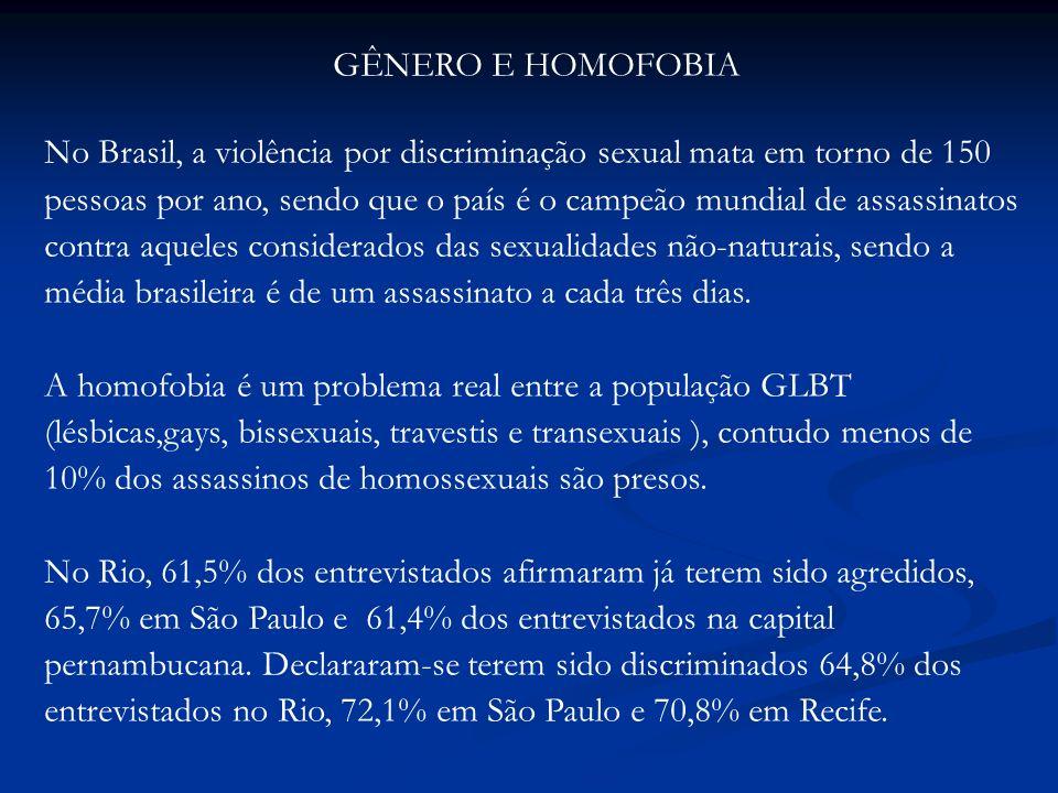 GÊNERO E HOMOFOBIA No Brasil, a violência por discriminação sexual mata em torno de 150 pessoas por ano, sendo que o país é o campeão mundial de assassinatos contra aqueles considerados das sexualidades não-naturais, sendo a média brasileira é de um assassinato a cada três dias.
