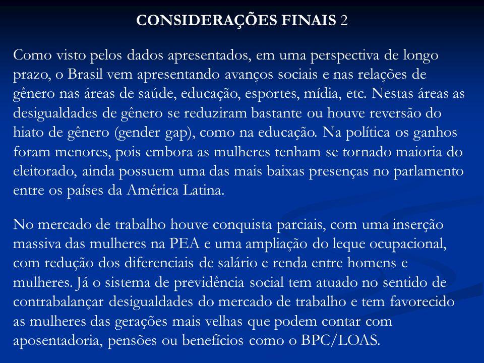 CONSIDERAÇÕES FINAIS 2 Como visto pelos dados apresentados, em uma perspectiva de longo prazo, o Brasil vem apresentando avanços sociais e nas relações de gênero nas áreas de saúde, educação, esportes, mídia, etc.