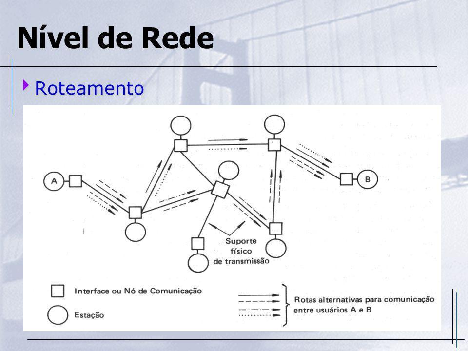 Nível de Rede Roteamento Roteamento