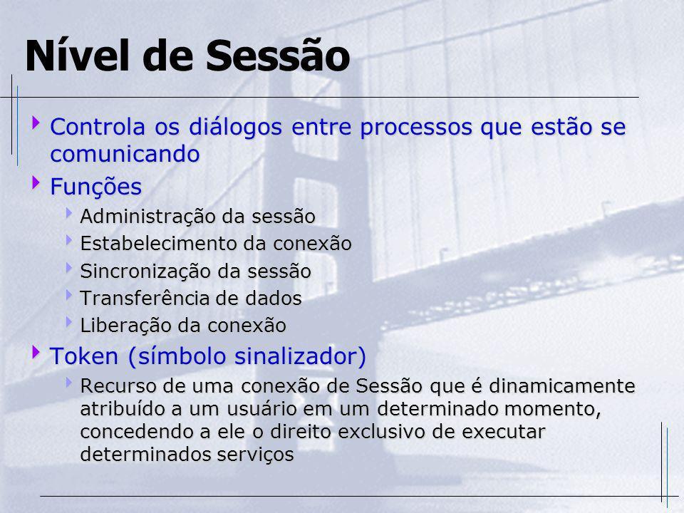 Nível de Sessão Controla os diálogos entre processos que estão se comunicando Controla os diálogos entre processos que estão se comunicando Funções Fu