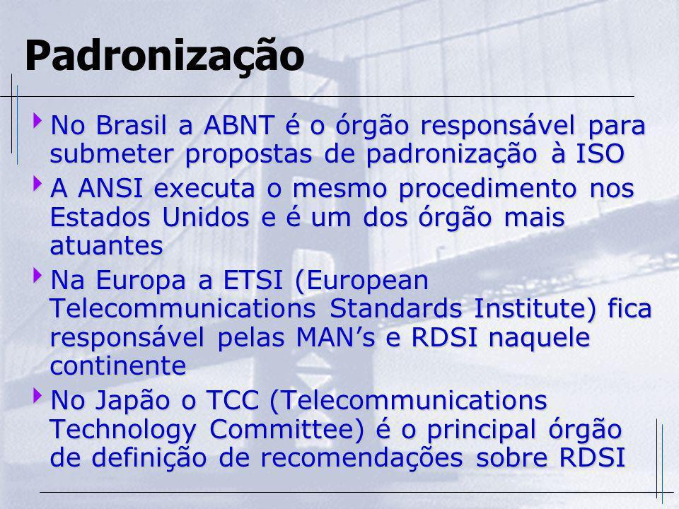 Padronização No Brasil a ABNT é o órgão responsável para submeter propostas de padronização à ISO No Brasil a ABNT é o órgão responsável para submeter