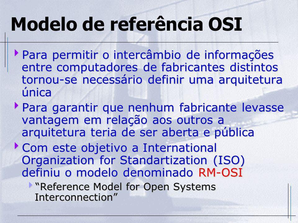 RM-OSI Não se refere a nenhum hardware específico (sistema aberto) Não se refere a nenhum hardware específico (sistema aberto) Para a ISO, o fato da interconexão ser aberta não implica no uso de nenhuma implementação, tecnologia ou modelo de interconexão específico, mas refere-se ao reconhecimento e suporte dos padrões ISO para intercâmbio de dados Para a ISO, o fato da interconexão ser aberta não implica no uso de nenhuma implementação, tecnologia ou modelo de interconexão específico, mas refere-se ao reconhecimento e suporte dos padrões ISO para intercâmbio de dados Este modelo por si só, não define a arquitetura da rede, pois não especifica com exatidão os serviços e protocolos Este modelo por si só, não define a arquitetura da rede, pois não especifica com exatidão os serviços e protocolos Simplesmente declara o que cada elemento deve fazer e não como fazê-lo Simplesmente declara o que cada elemento deve fazer e não como fazê-lo
