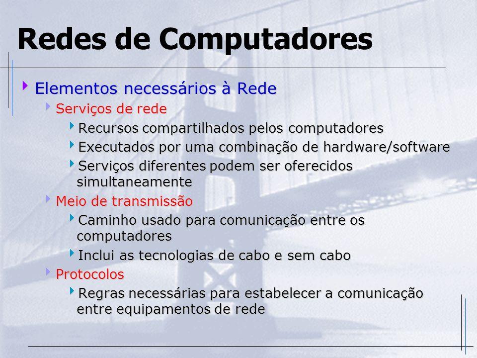 Redes de Computadores Elementos necessários à Rede Elementos necessários à Rede Serviços de rede Serviços de rede Recursos compartilhados pelos comput