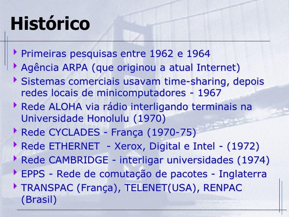 Histórico Primeiras pesquisas entre 1962 e 1964 Primeiras pesquisas entre 1962 e 1964 Agência ARPA (que originou a atual Internet) Agência ARPA (que o