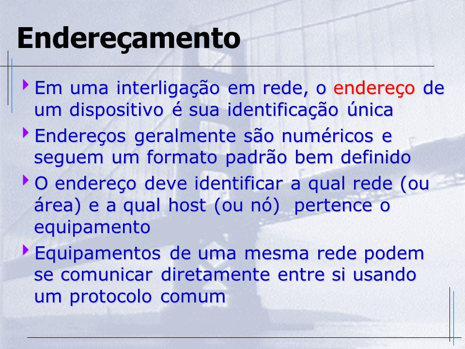 Endereçamento Em uma interligação em rede, o endereço de um dispositivo é sua identificação única Em uma interligação em rede, o endereço de um dispos