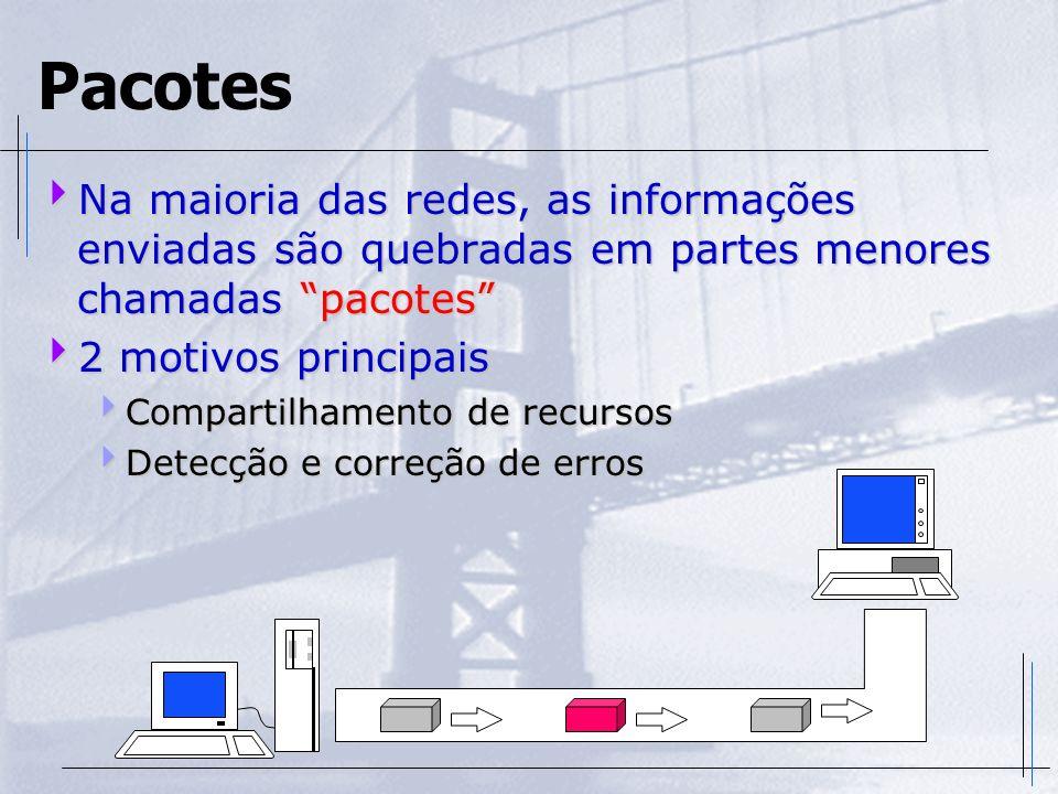 Pacotes Na maioria das redes, as informações enviadas são quebradas em partes menores chamadas pacotes Na maioria das redes, as informações enviadas s