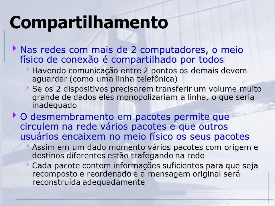 Compartilhamento Nas redes com mais de 2 computadores, o meio físico de conexão é compartilhado por todos Nas redes com mais de 2 computadores, o meio