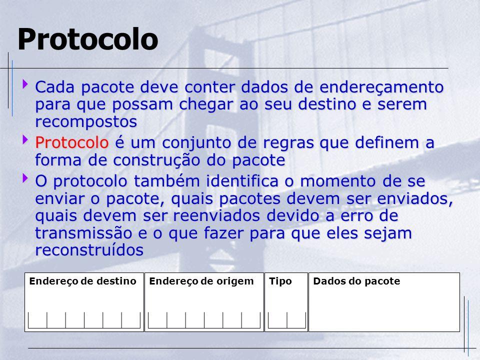 Protocolo Cada pacote deve conter dados de endereçamento para que possam chegar ao seu destino e serem recompostos Cada pacote deve conter dados de en