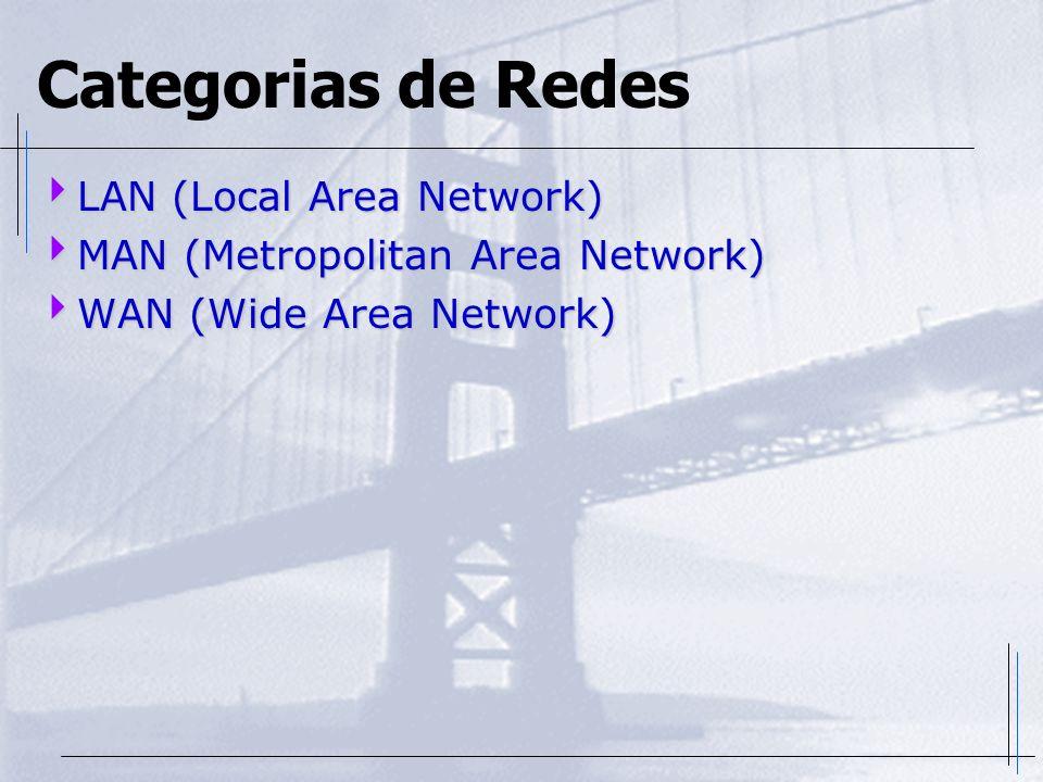 Categorias de Redes LAN (Local Area Network) LAN (Local Area Network) MAN (Metropolitan Area Network) MAN (Metropolitan Area Network) WAN (Wide Area N