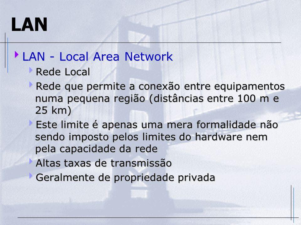 LAN LAN - Local Area Network LAN - Local Area Network Rede Local Rede Local Rede que permite a conexão entre equipamentos numa pequena região (distânc