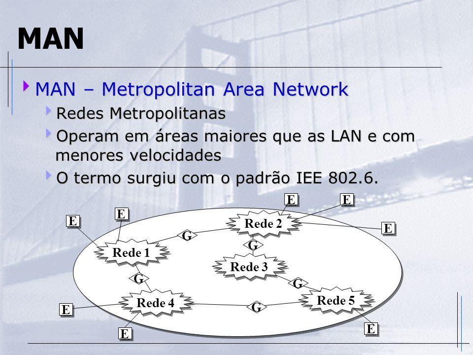 MAN MAN – Metropolitan Area Network MAN – Metropolitan Area Network Redes Metropolitanas Redes Metropolitanas Operam em áreas maiores que as LAN e com