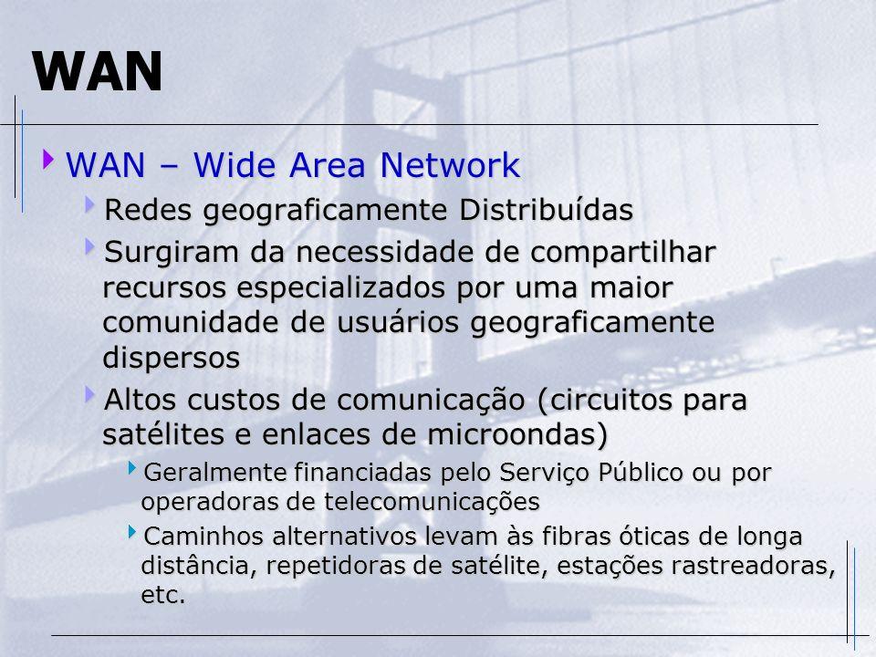 WAN WAN – Wide Area Network WAN – Wide Area Network Redes geograficamente Distribuídas Redes geograficamente Distribuídas Surgiram da necessidade de c