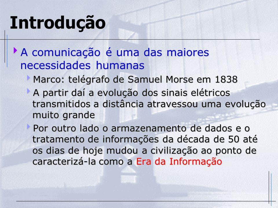 Introdução A comunicação é uma das maiores necessidades humanas A comunicação é uma das maiores necessidades humanas Marco: telégrafo de Samuel Morse