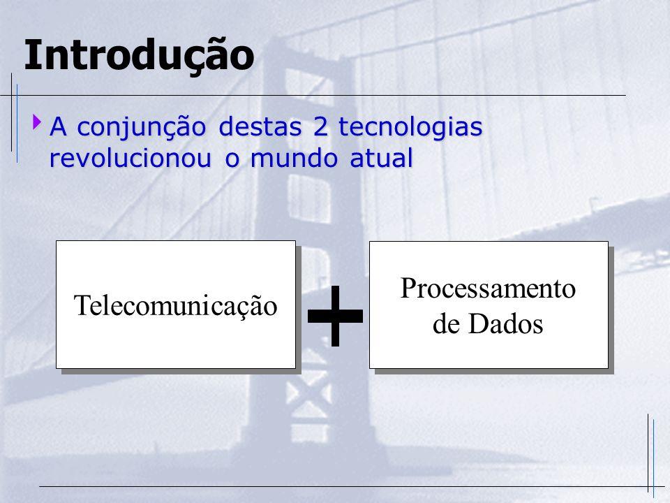 Introdução A conjunção destas 2 tecnologias revolucionou o mundo atual A conjunção destas 2 tecnologias revolucionou o mundo atual Telecomunicação Pro