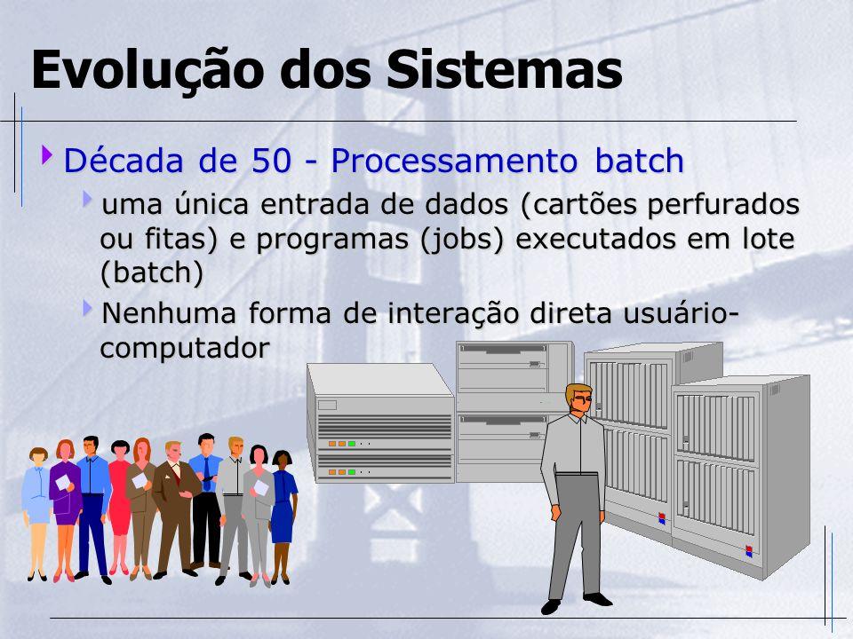Evolução dos Sistemas Década de 50 - Processamento batch Década de 50 - Processamento batch uma única entrada de dados (cartões perfurados ou fitas) e