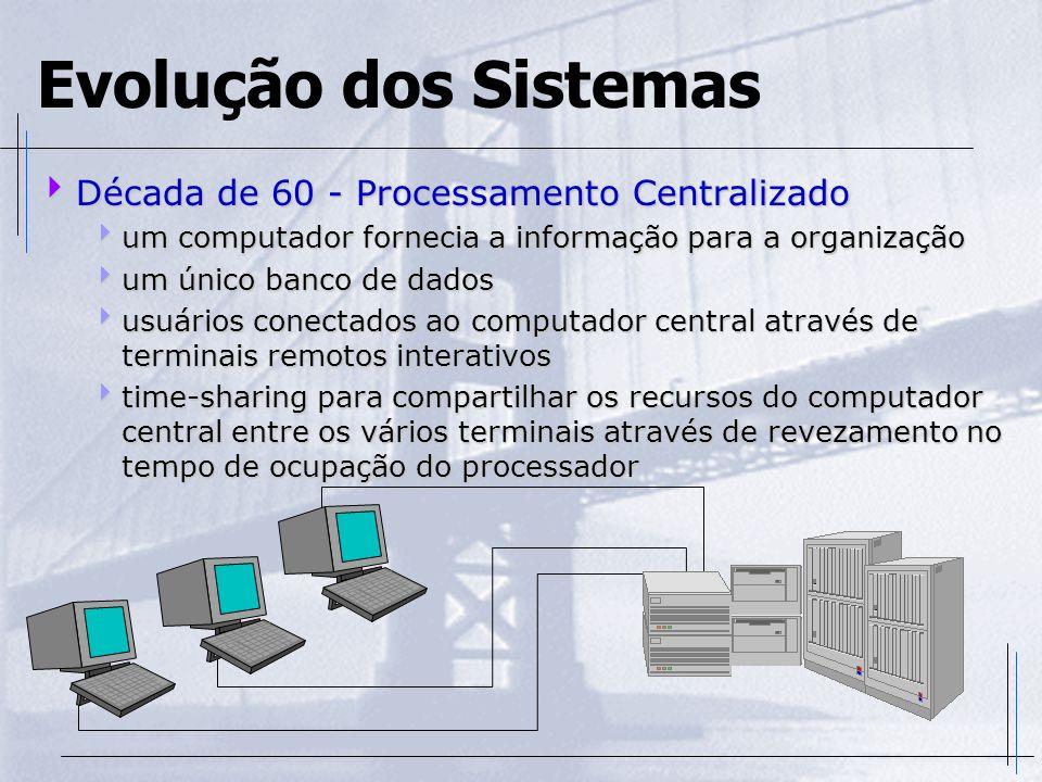 Evolução dos Sistemas Década de 60 - Processamento Centralizado Década de 60 - Processamento Centralizado um computador fornecia a informação para a o