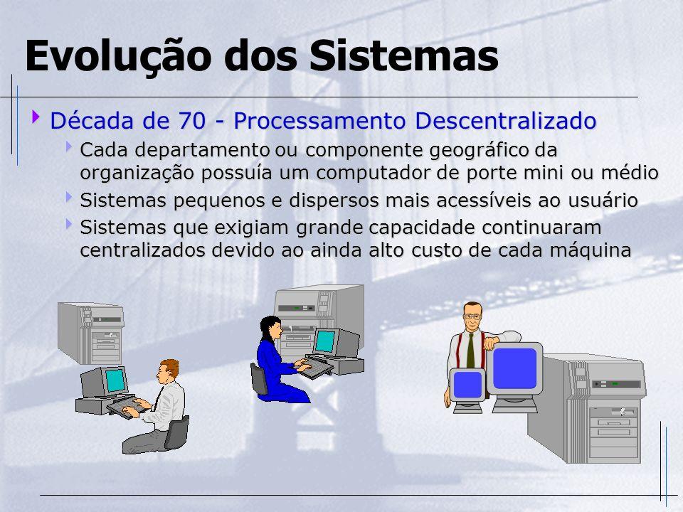 Evolução dos Sistemas Década de 70 - Processamento Descentralizado Década de 70 - Processamento Descentralizado Cada departamento ou componente geográ