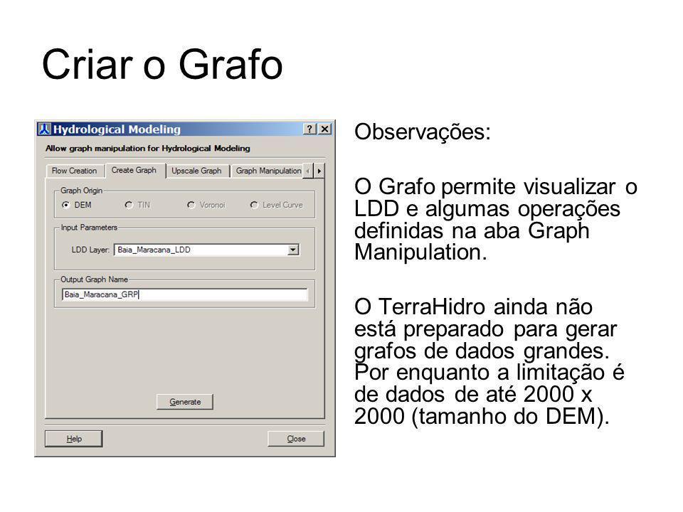 Criar o Grafo Observações: O Grafo permite visualizar o LDD e algumas operações definidas na aba Graph Manipulation. O TerraHidro ainda não está prepa