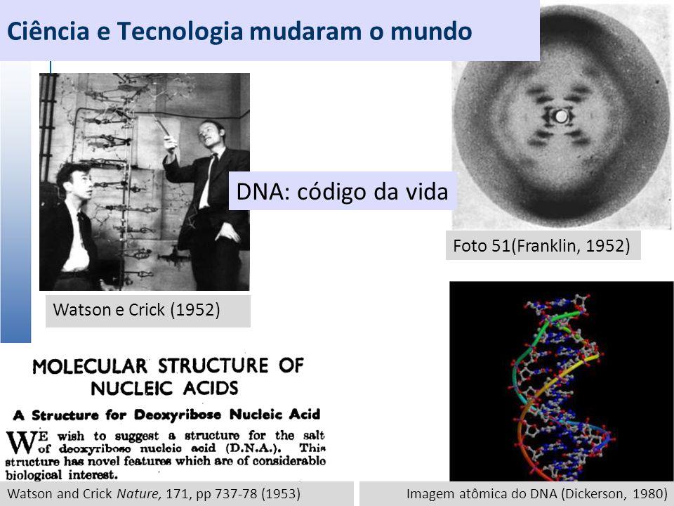 Imagem atômica do DNA (Dickerson, 1980) Foto 51(Franklin, 1952) Watson e Crick (1952) Watson and Crick Nature, 171, pp 737-78 (1953) Ciência e Tecnologia mudaram o mundo DNA: código da vida